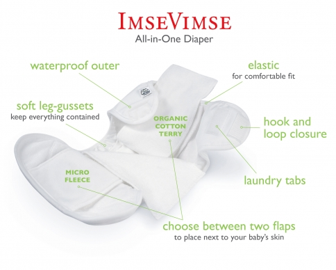 Imse Vimse Organic All In One